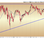 Agribusiness Fund Breaking 5 Year Rising Triangle Resistance