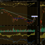Emerging Markets Showing Real Signs of a Reversal in Trend